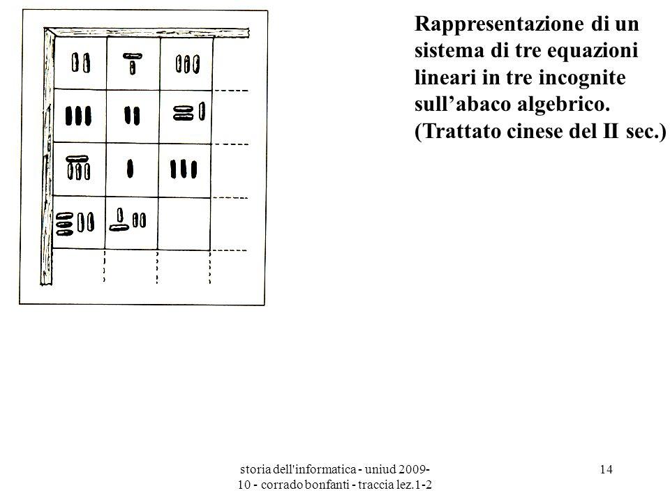 storia dell'informatica - uniud 2009- 10 - corrado bonfanti - traccia lez.1-2 14 Rappresentazione di un sistema di tre equazioni lineari in tre incogn