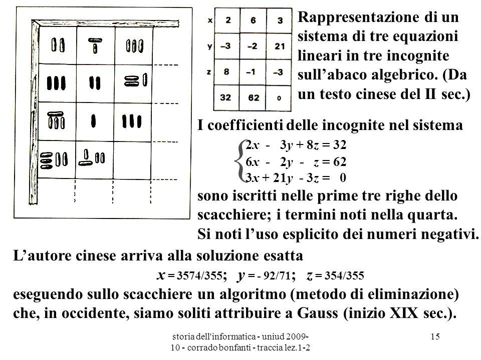 storia dell'informatica - uniud 2009- 10 - corrado bonfanti - traccia lez.1-2 15 Rappresentazione di un sistema di tre equazioni lineari in tre incogn