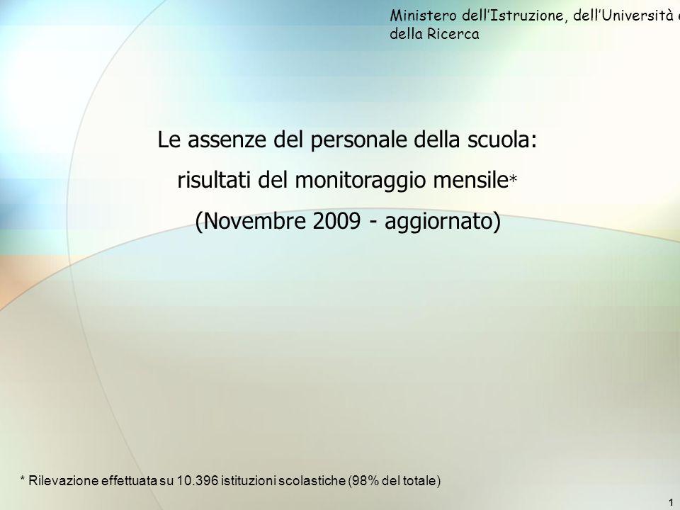 2 Assenze di novembre 2009 del personale della scuola con contratto a tempo indeterminato - var.