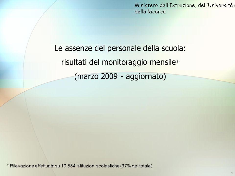 1 Le assenze del personale della scuola: risultati del monitoraggio mensile * (marzo 2009 - aggiornato) Ministero dellIstruzione, dellUniversità e del