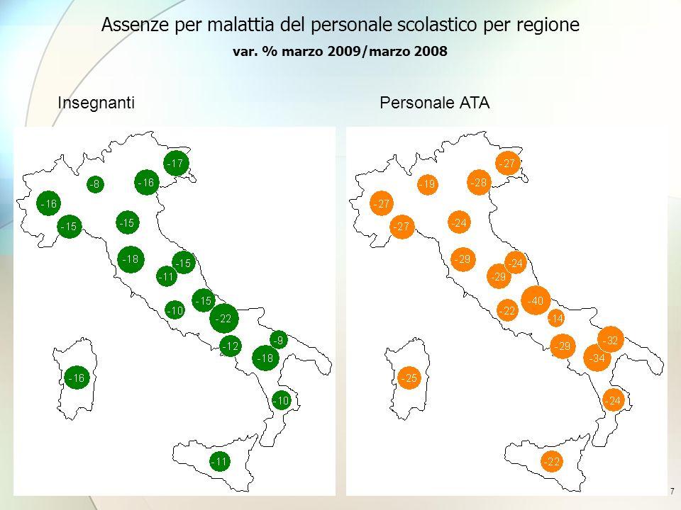 7 Assenze per malattia del personale scolastico per regione var. % marzo 2009/marzo 2008 InsegnantiPersonale ATA