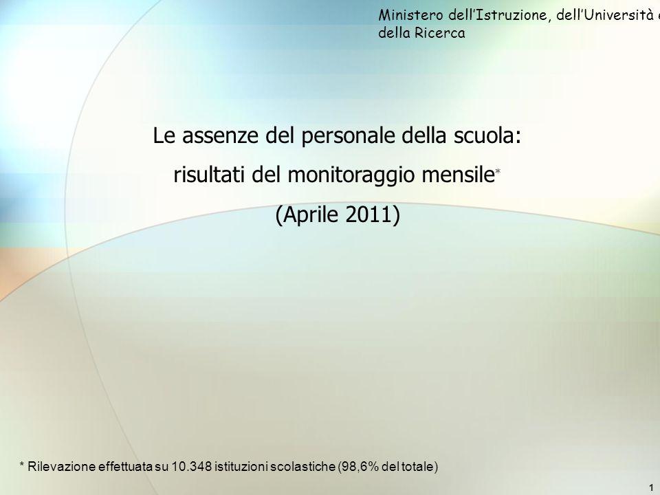 1 Le assenze del personale della scuola: risultati del monitoraggio mensile * (Aprile 2011) Ministero dellIstruzione, dellUniversità e della Ricerca *