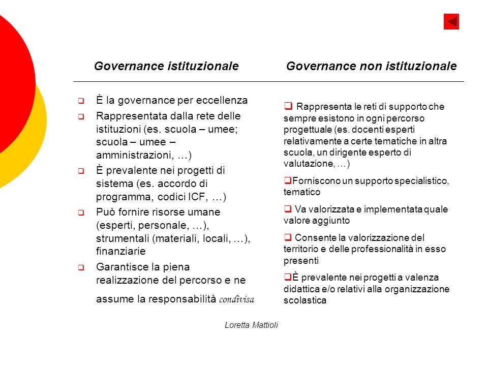 Governance istituzionale È la governance per eccellenza Rappresentata dalla rete delle istituzioni (es. scuola – umee; scuola – umee – amministrazioni