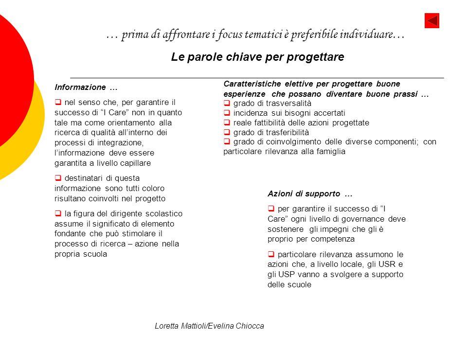 Loretta Mattioli/Evelina Chiocca … prima di affrontare i focus tematici è preferibile individuare… Le parole chiave per progettare Informazione … nel