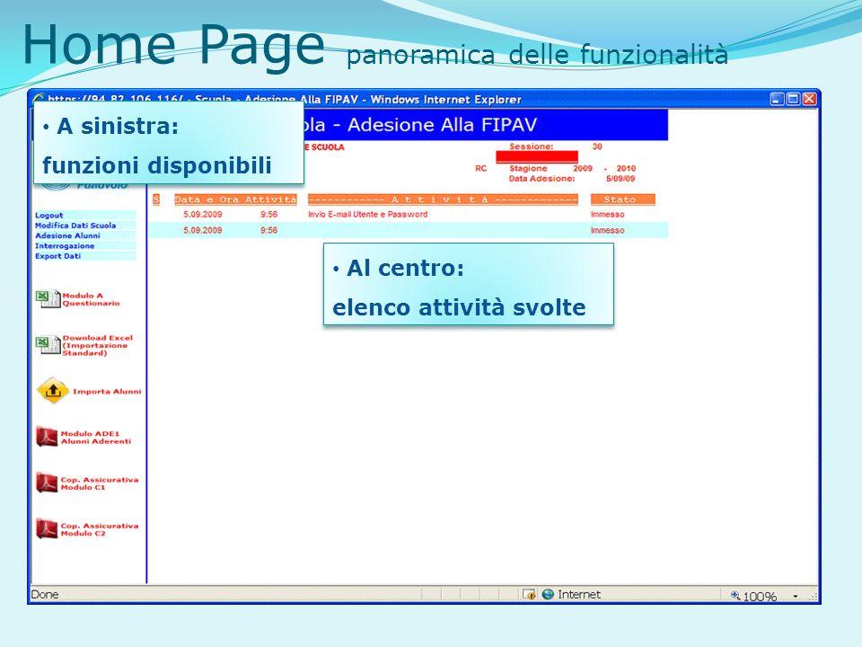 Home Page panoramica delle funzionalità A sinistra: funzioni disponibili A sinistra: funzioni disponibili Al centro: elenco attività svolte Al centro: elenco attività svolte