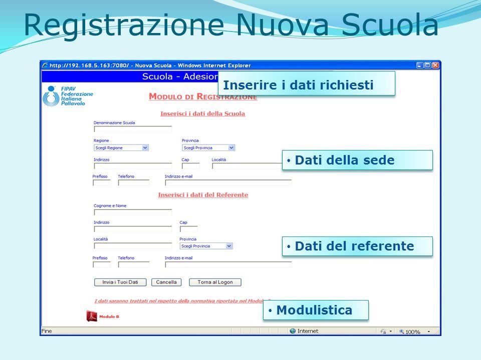 Registrazione Nuova Scuola Inserire i dati richiesti Dati della sede Dati del referente Modulistica