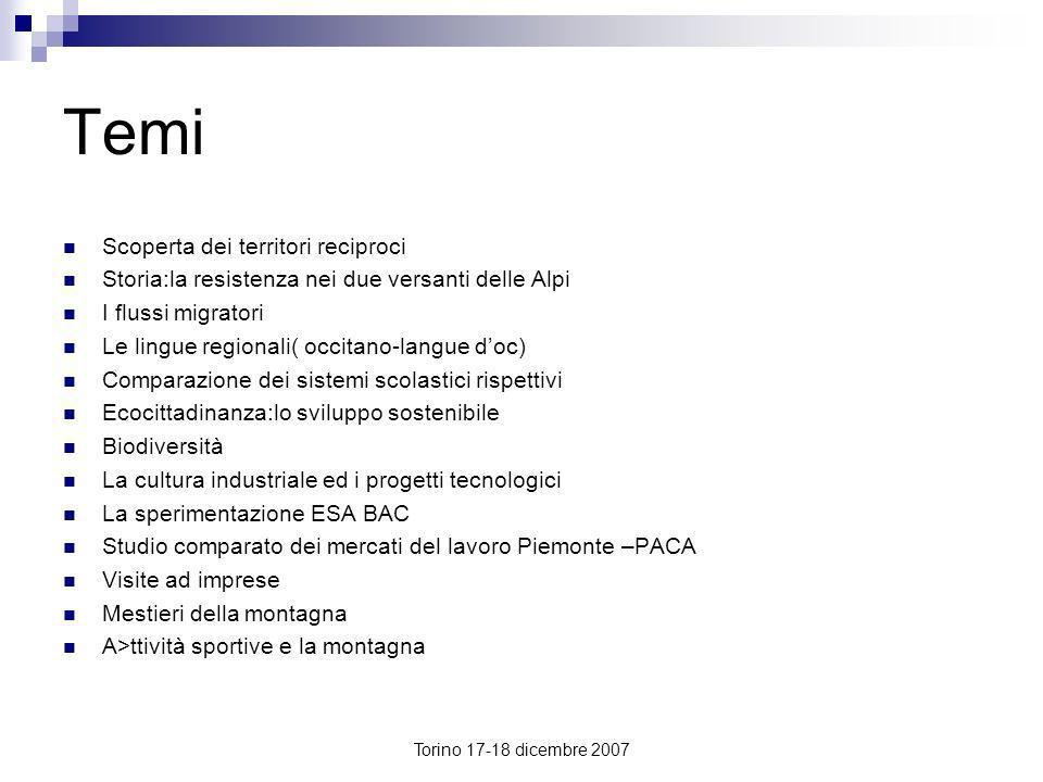 Torino 17-18 dicembre 2007 Temi Scoperta dei territori reciproci Storia:la resistenza nei due versanti delle Alpi I flussi migratori Le lingue regiona