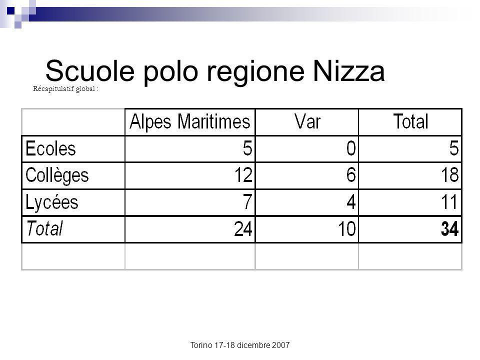 Torino 17-18 dicembre 2007 risultati Realizzazione di scambi e progetti Mobilità studentesca per 15 collèges e 15 scuole medie (tot.