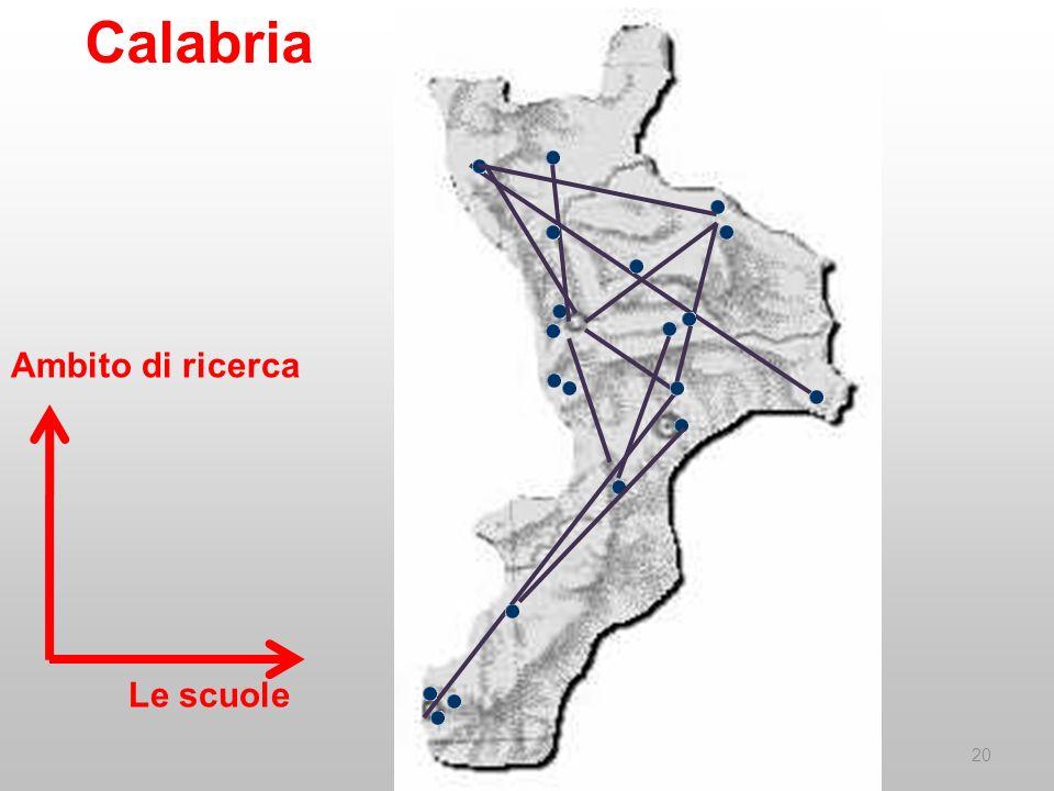 Calabria Ambito di ricerca Le scuole 20