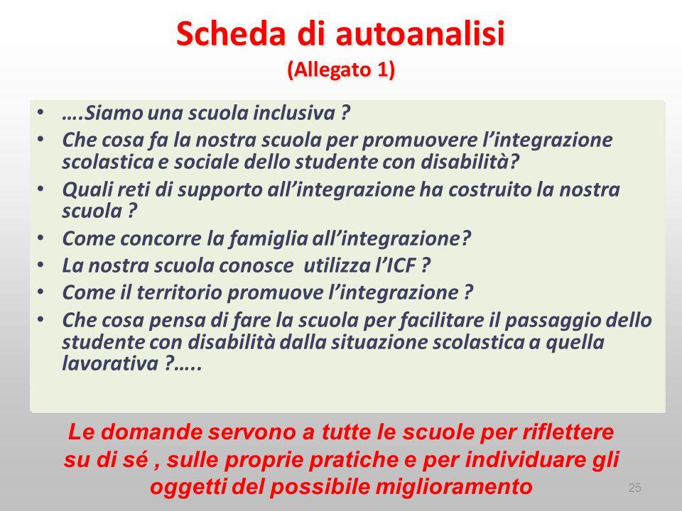 Scheda di autoanalisi (Allegato 1) ….Siamo una scuola inclusiva ? Che cosa fa la nostra scuola per promuovere lintegrazione scolastica e sociale dello