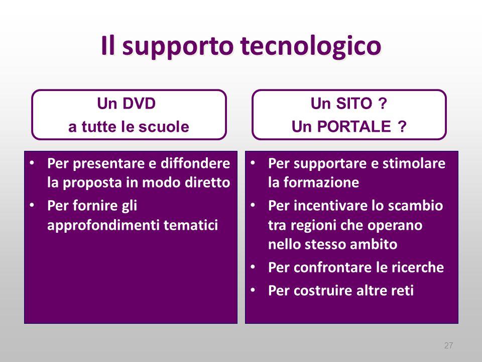 Il supporto tecnologico Per presentare e diffondere la proposta in modo diretto Per fornire gli approfondimenti tematici Per supportare e stimolare la