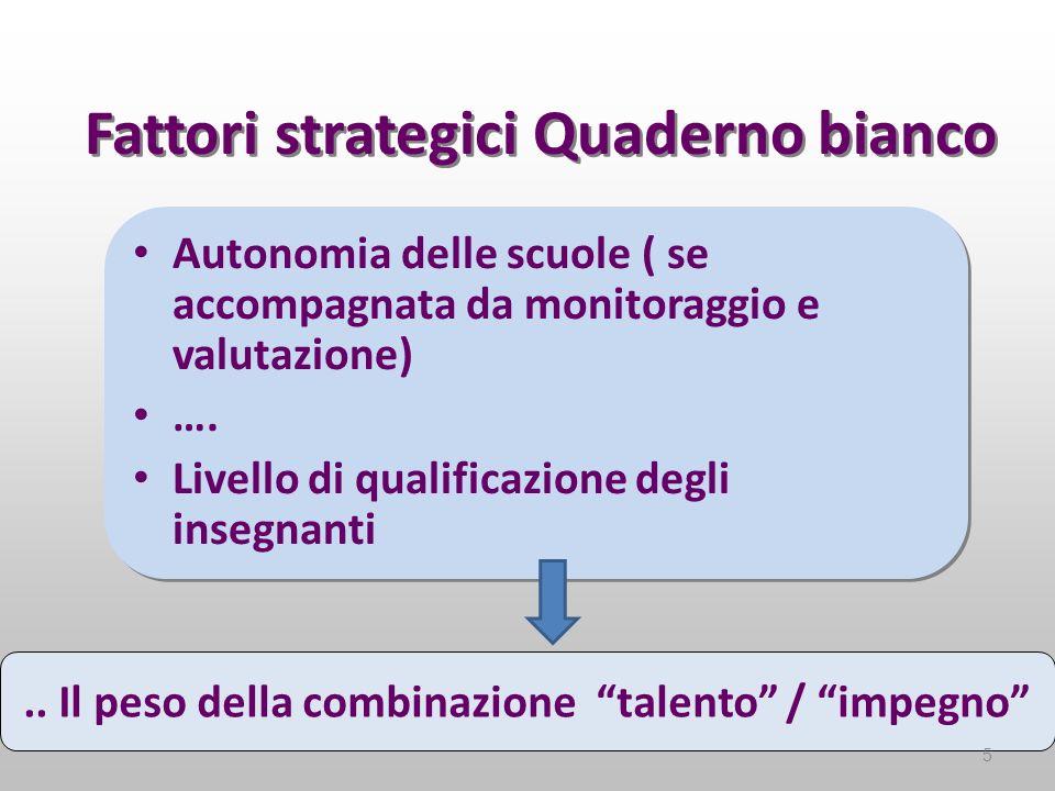 Fattori strategici Quaderno bianco Autonomia delle scuole ( se accompagnata da monitoraggio e valutazione) …. Livello di qualificazione degli insegnan