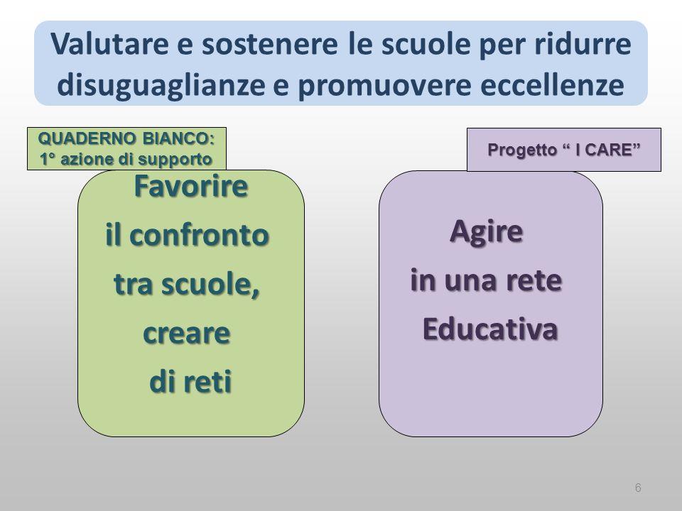 Ambiti di ricerca Le scuole Le regioni 17