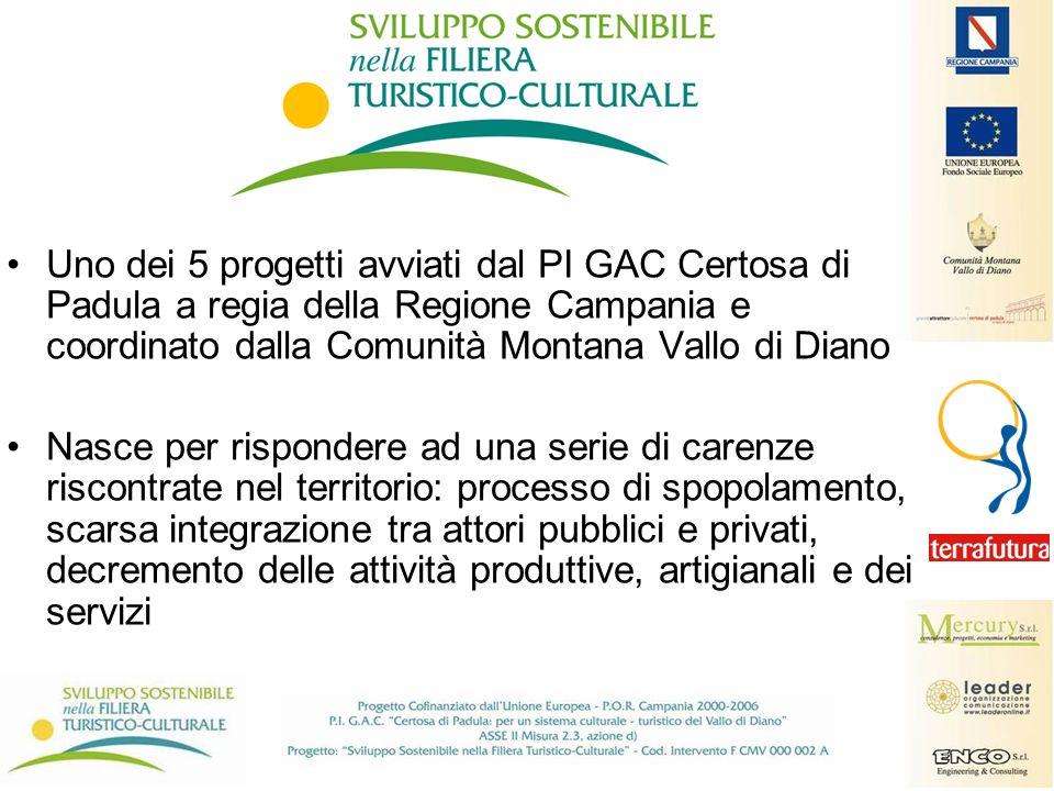 Uno dei 5 progetti avviati dal PI GAC Certosa di Padula a regia della Regione Campania e coordinato dalla Comunità Montana Vallo di Diano Nasce per ri