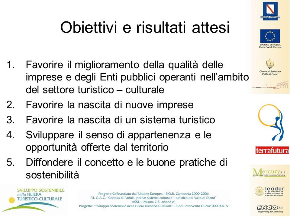 Obiettivi e risultati attesi 1.Favorire il miglioramento della qualità delle imprese e degli Enti pubblici operanti nellambito del settore turistico –