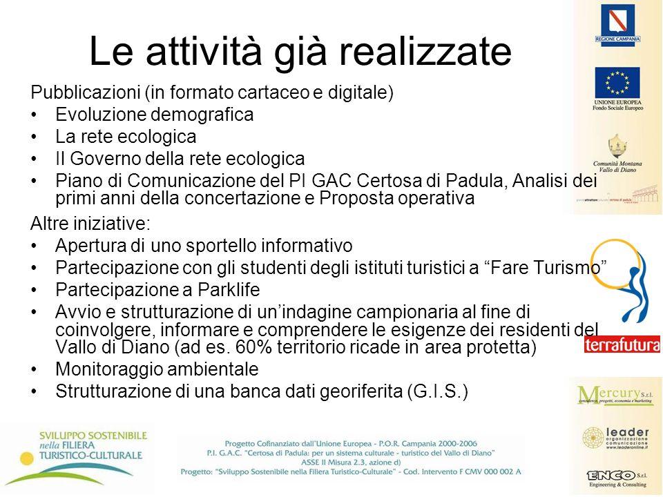 Le attività già realizzate Pubblicazioni (in formato cartaceo e digitale) Evoluzione demografica La rete ecologica Il Governo della rete ecologica Pia