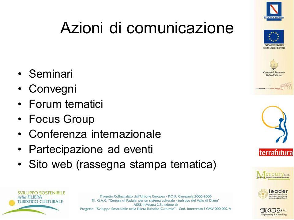 Azioni di comunicazione Seminari Convegni Forum tematici Focus Group Conferenza internazionale Partecipazione ad eventi Sito web (rassegna stampa tema