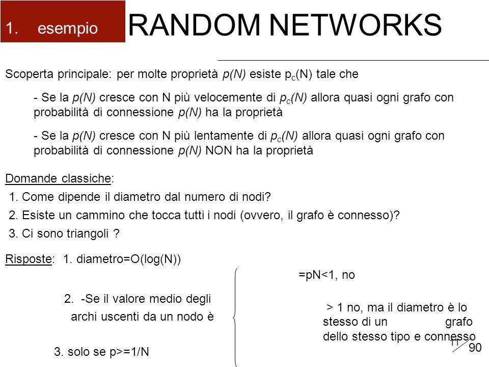 11 RANDOM NETWORKS Scoperta principale: per molte proprietà p(N) esiste p c (N) tale che 1.esempio - Se la p(N) cresce con N più velocemente di p c (N) allora quasi ogni grafo con probabilità di connessione p(N) ha la proprietà Risposte: 1.