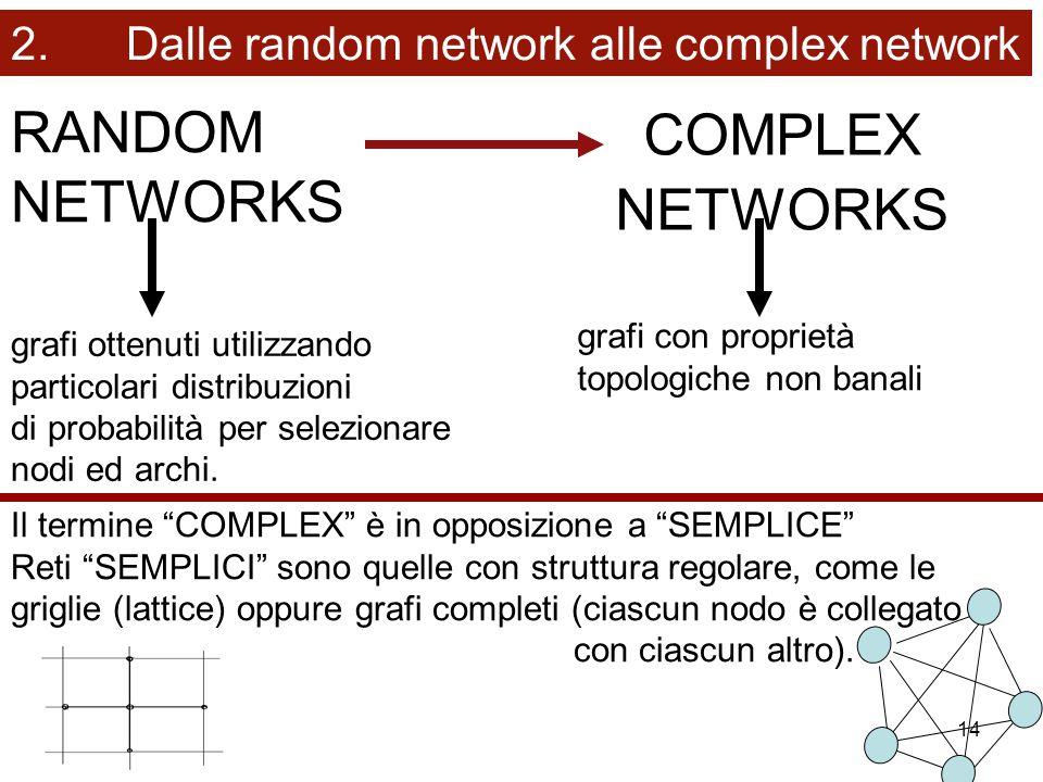 14 RANDOM NETWORKS grafi ottenuti utilizzando particolari distribuzioni di probabilità per selezionare nodi ed archi.