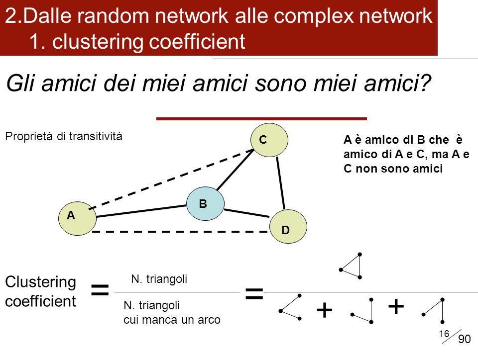 16 Gli amici dei miei amici sono miei amici.2.Dalle random network alle complex network 1.
