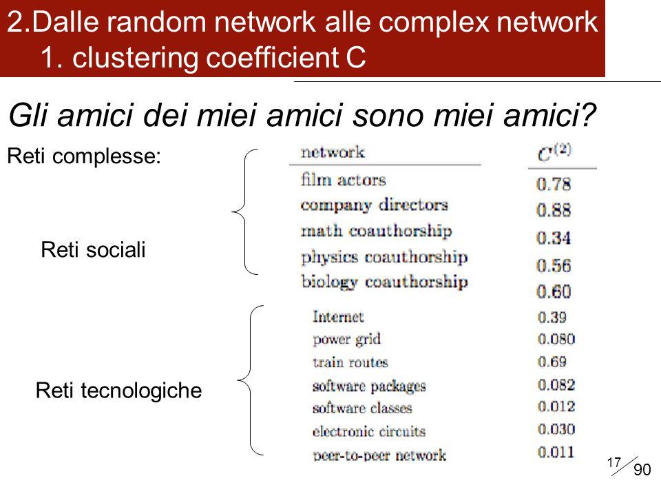 17 Gli amici dei miei amici sono miei amici.2.Dalle random network alle complex network 1.