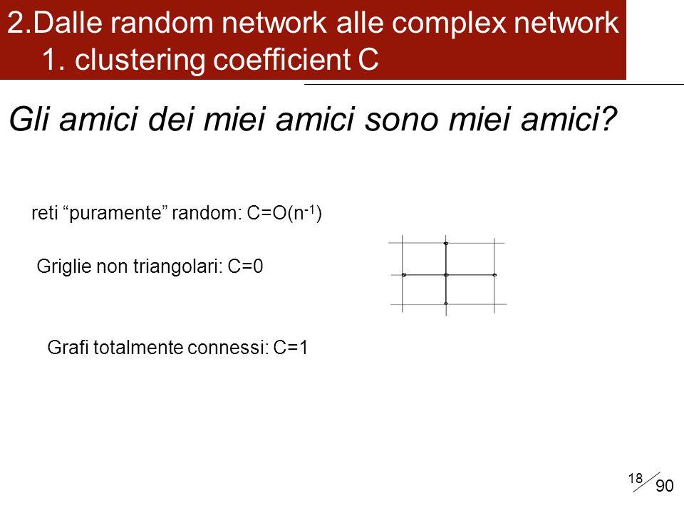 18 Gli amici dei miei amici sono miei amici.2.Dalle random network alle complex network 1.