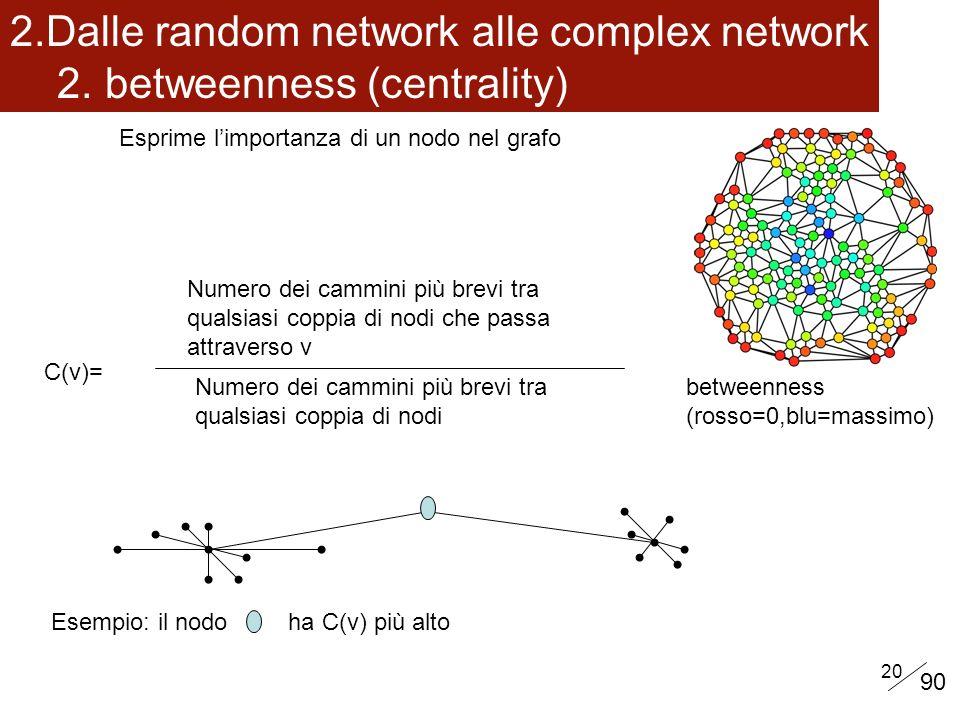 20 2.Dalle random network alle complex network 2.