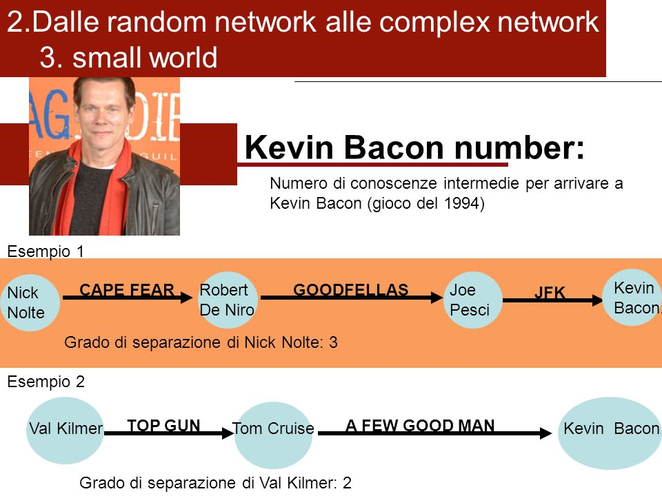 23 Kevin Bacon number: Kevin Bacon.
