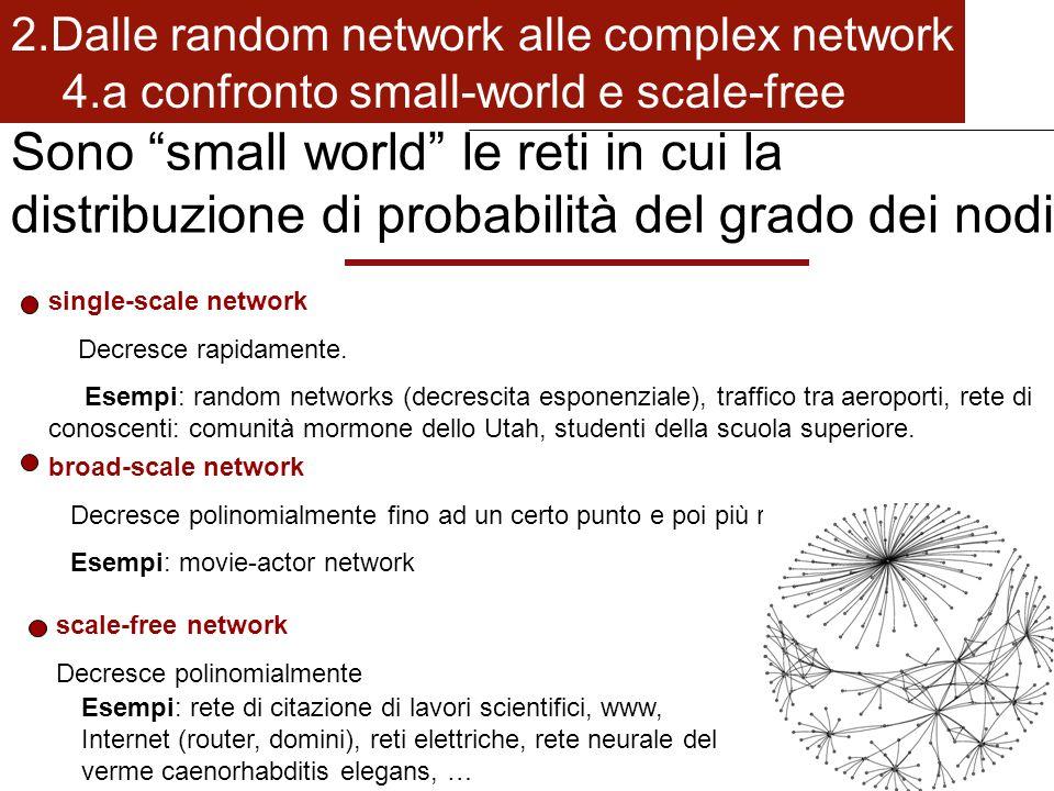 28 single-scale network Decresce rapidamente.