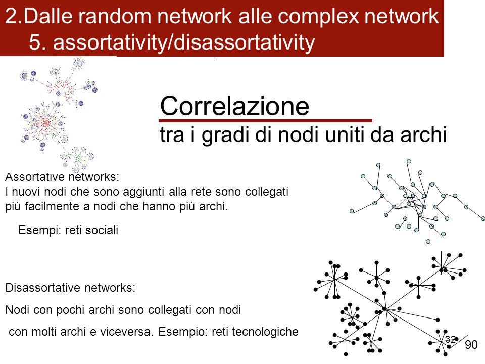 32 Assortative networks: I nuovi nodi che sono aggiunti alla rete sono collegati più facilmente a nodi che hanno più archi.