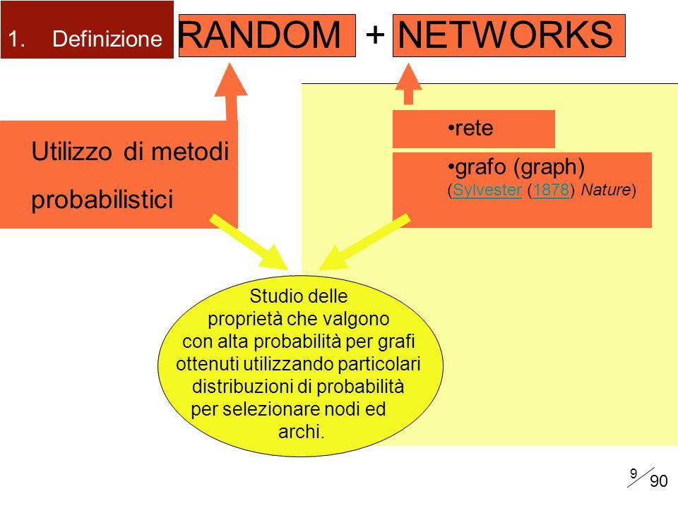 9 RANDOM + NETWORKS rete grafo (graph) (Sylvester (1878) Nature)Sylvester1878 1.Definizione Utilizzo di metodi probabilistici Studio delle proprietà che valgono con alta probabilità per grafi ottenuti utilizzando particolari distribuzioni di probabilità per selezionare nodi ed archi.
