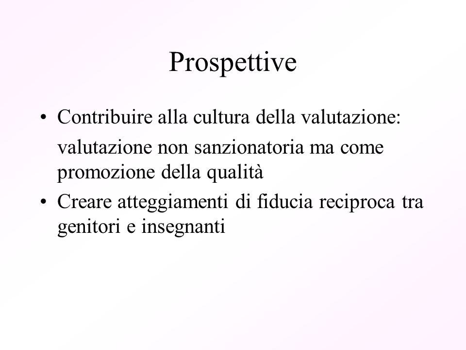 Prospettive Contribuire alla cultura della valutazione: valutazione non sanzionatoria ma come promozione della qualità Creare atteggiamenti di fiducia reciproca tra genitori e insegnanti