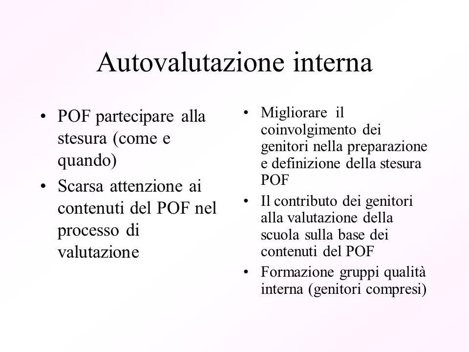 Autovalutazione interna POF partecipare alla stesura (come e quando) Scarsa attenzione ai contenuti del POF nel processo di valutazione Migliorare il