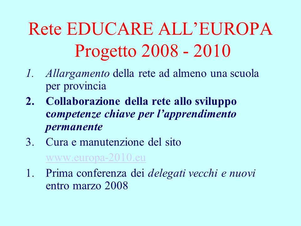 Diritti umani e cittadinanza europea 10 dicembre 2007, Aula Magna G.G.
