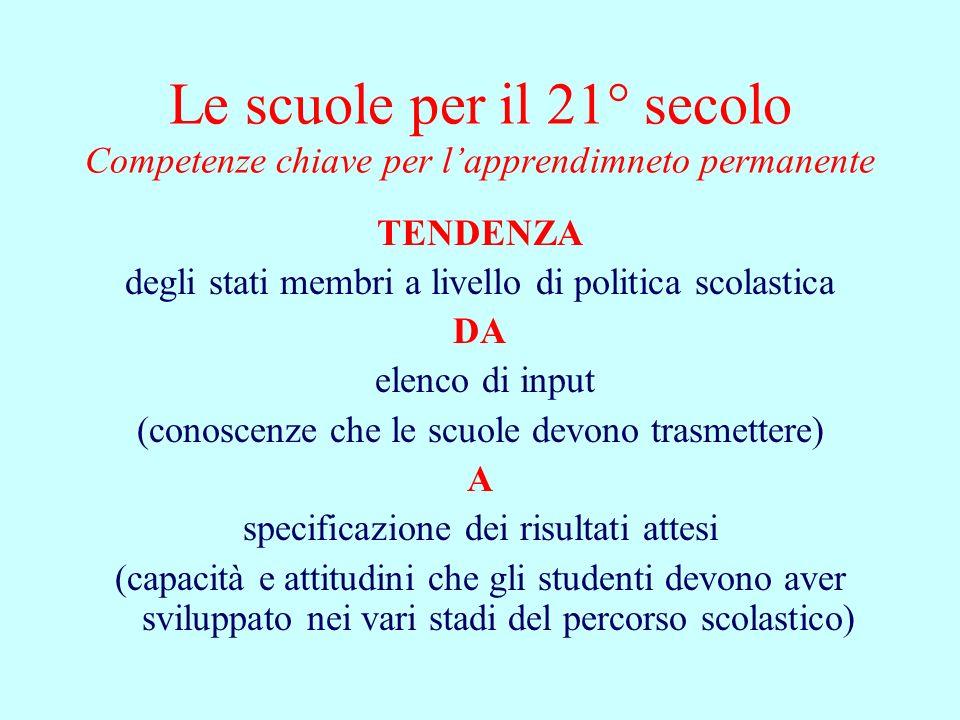 Le scuole per il 21° secolo Competenze chiave per lapprendimento permanente IMPEGNO delle scuole italiane DA prevalenza di metodi trasmissivi (informazioni da assorbire) A prevalenza di metodi attivi (conoscenze da costruire, abilità da esercitare con la laboratorialità, padronanze da maturare)