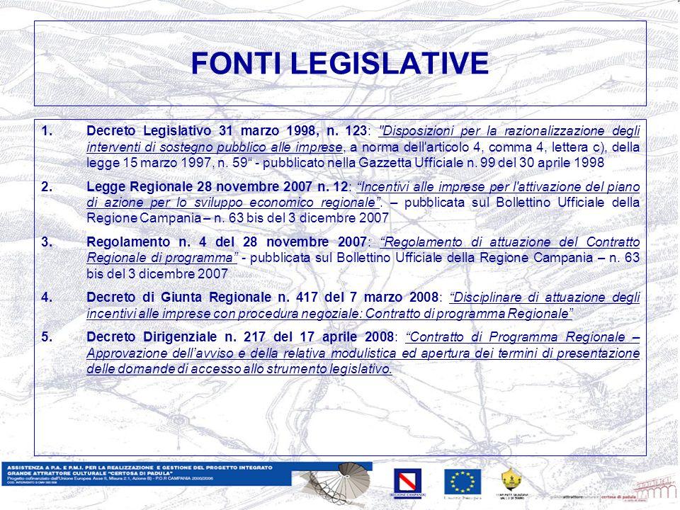 FONTI LEGISLATIVE 1.Decreto Legislativo 31 marzo 1998, n.