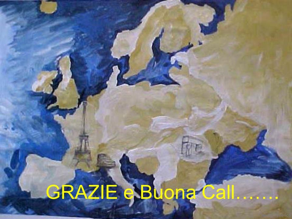 GRAZIE e Buona Call……. Claudio Federico