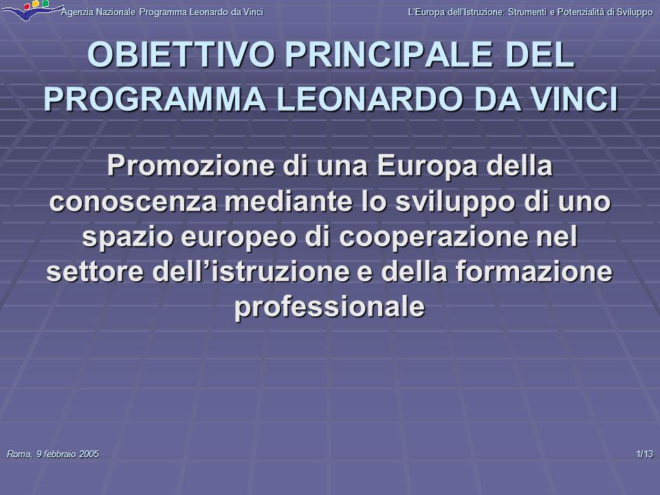 LEUROPA DELLISTRUZIONE: Strumenti e Potenzialità di Sviluppo Marina Rozera - Agenzia Nazionale Programma Leonardo da Vinci