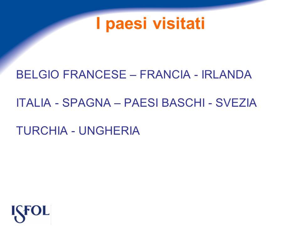 I paesi visitati BELGIO FRANCESE – FRANCIA - IRLANDA ITALIA - SPAGNA – PAESI BASCHI - SVEZIA TURCHIA - UNGHERIA