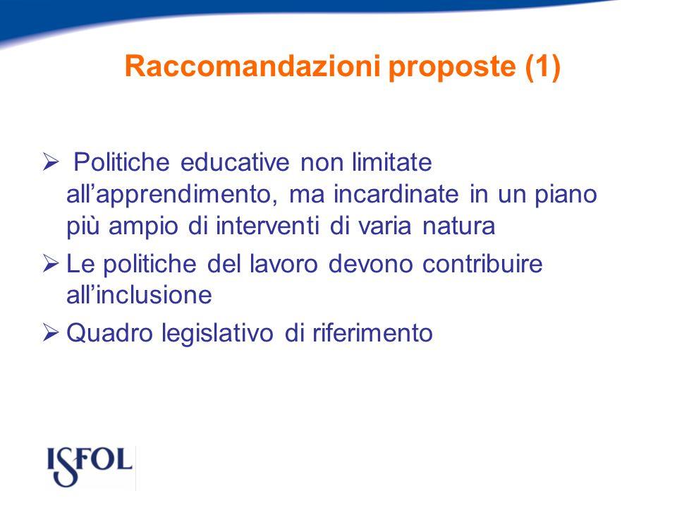 Raccomandazioni proposte (1) Politiche educative non limitate allapprendimento, ma incardinate in un piano più ampio di interventi di varia natura Le politiche del lavoro devono contribuire allinclusione Quadro legislativo di riferimento