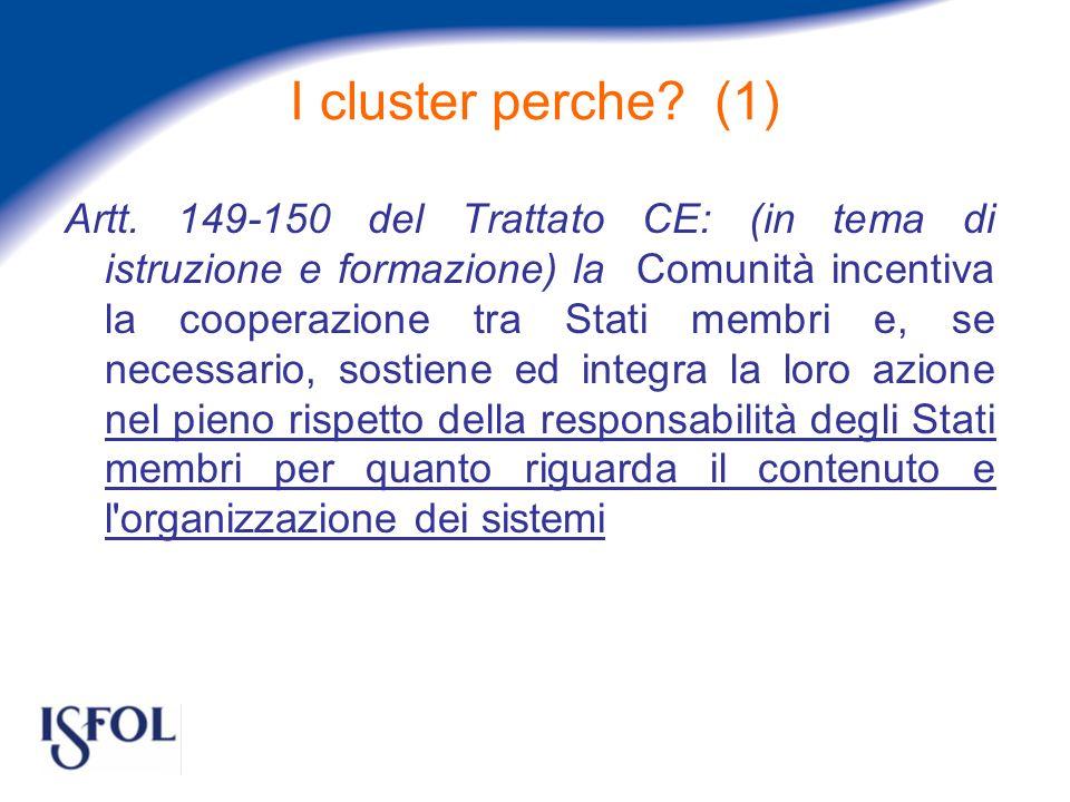 I cluster perche. (1) Artt.