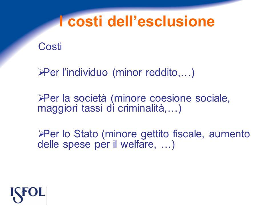I costi dellesclusione Costi Per lindividuo (minor reddito,…) Per la società (minore coesione sociale, maggiori tassi di criminalità,…) Per lo Stato (minore gettito fiscale, aumento delle spese per il welfare, …)