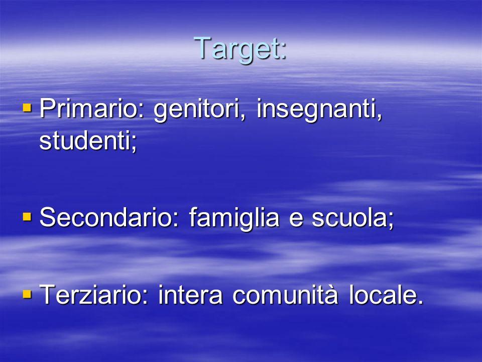 Target: Primario: genitori, insegnanti, studenti; Primario: genitori, insegnanti, studenti; Secondario: famiglia e scuola; Secondario: famiglia e scuola; Terziario: intera comunità locale.