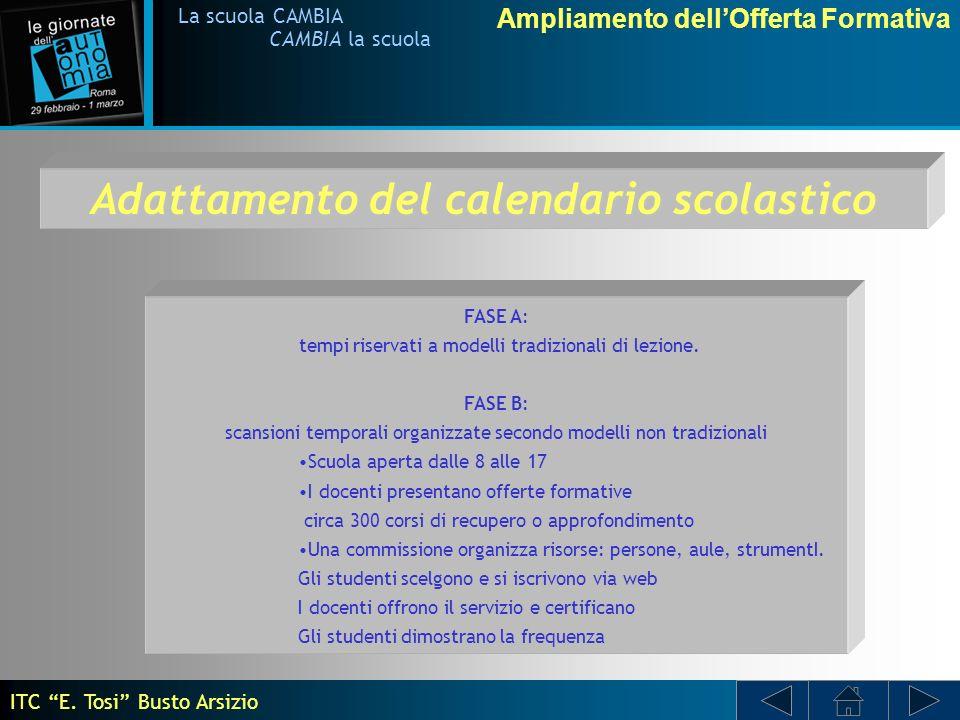 Ampliamento dellOfferta Formativa La scuola CAMBIA CAMBIA la scuola Adattamento del calendario scolastico FASE A: tempi riservati a modelli tradizionali di lezione.