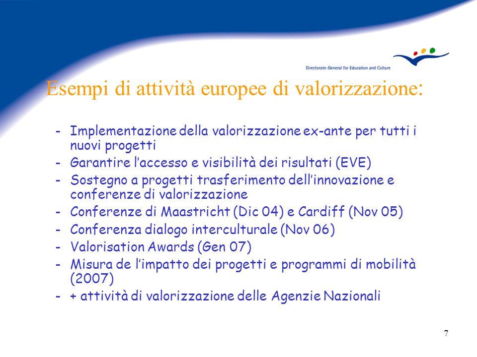 7 Esempi di attività europee di valorizzazione : -Implementazione della valorizzazione ex-ante per tutti i nuovi progetti -Garantire laccesso e visibilità dei risultati (EVE) -Sostegno a progetti trasferimento dellinnovazione e conferenze di valorizzazione -Conferenze di Maastricht (Dic 04) e Cardiff (Nov 05) -Conferenza dialogo interculturale (Nov 06) -Valorisation Awards (Gen 07) -Misura de limpatto dei progetti e programmi di mobilità (2007) -+ attività di valorizzazione delle Agenzie Nazionali