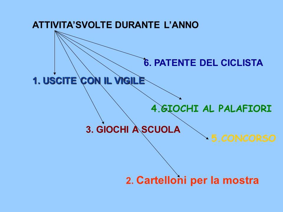 ATTIVITASVOLTE DURANTE LANNO 1.USCITE CON IL VIGILE 3.