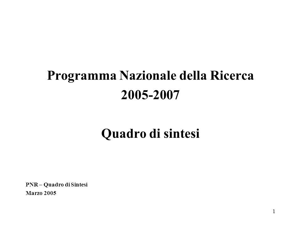 1 Programma Nazionale della Ricerca 2005-2007 Quadro di sintesi PNR – Quadro di Sintesi Marzo 2005