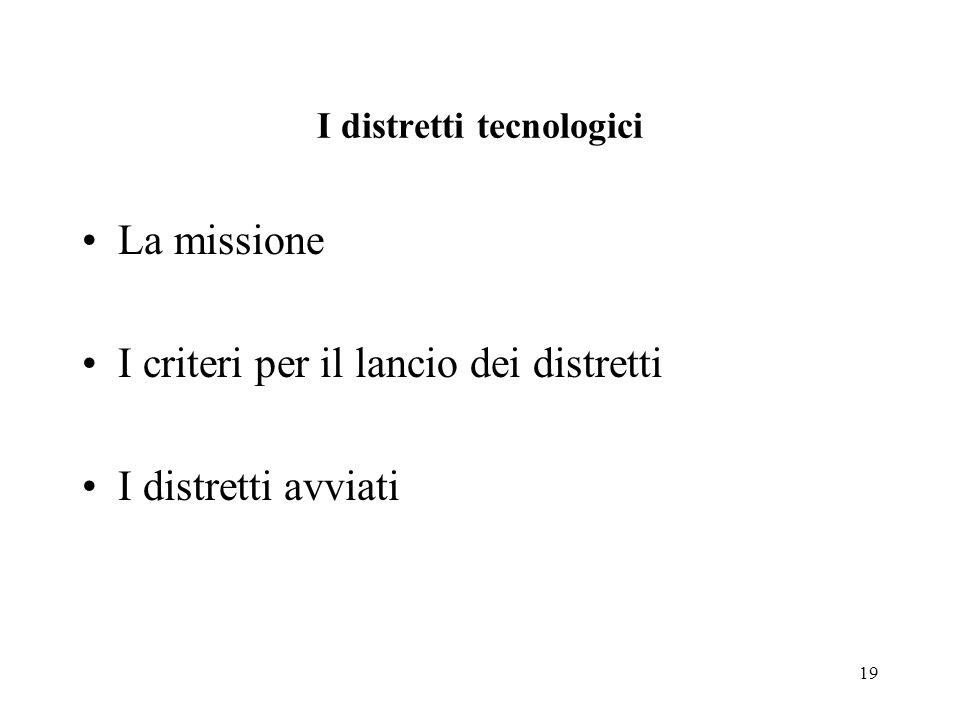 19 I distretti tecnologici La missione I criteri per il lancio dei distretti I distretti avviati