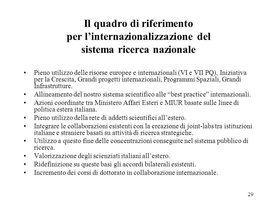 29 Il quadro di riferimento per linternazionalizzazione del sistema ricerca nazionale Pieno utilizzo delle risorse europee e internazionali (VI e VII PQ), Iniziativa per la Crescita, Grandi progetti internazionali, Programmi Spaziali, Grandi Infrastrutture.