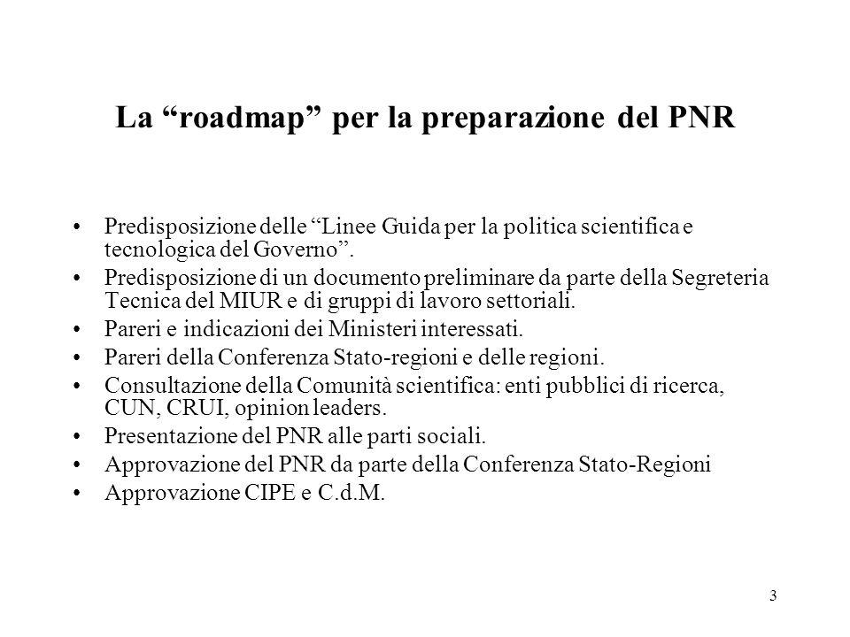 3 La roadmap per la preparazione del PNR Predisposizione delle Linee Guida per la politica scientifica e tecnologica del Governo.